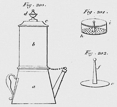 Jean-Baptiste de Belloy coffee maker